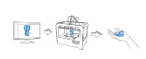 توضیح پرینتر سه بعدی